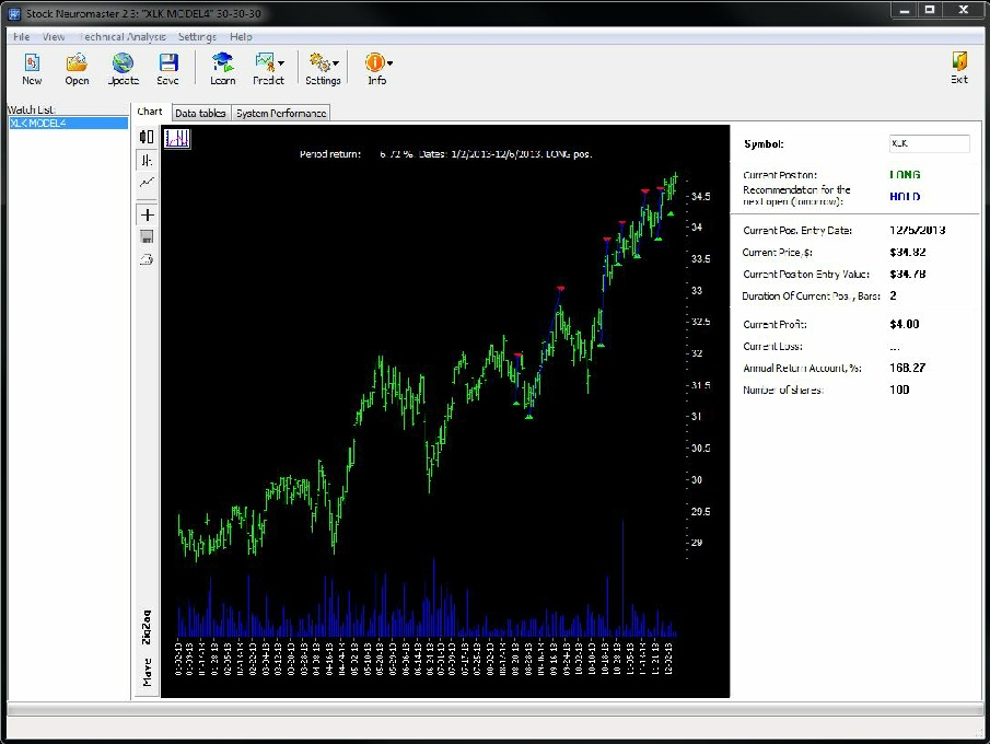 Forex neuromaster review