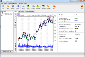 Free intraday option trading tools