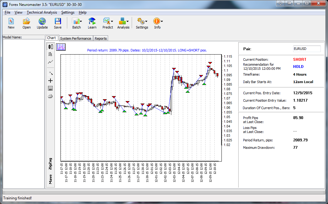Forex forecast software